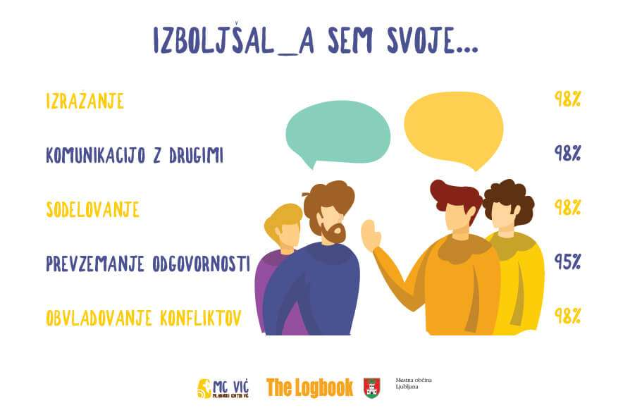 logbook-2020-Artboard-4